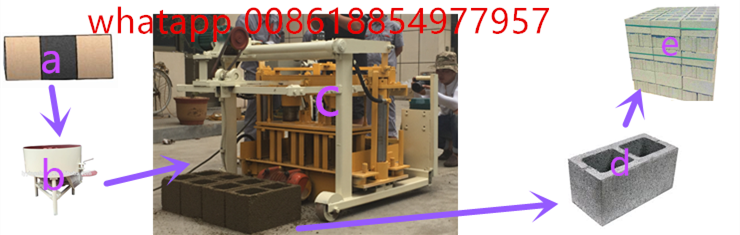 QT40-3A small hydraulic mobile concrete block laying machines
