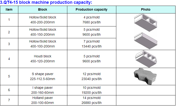 Concrete Hollow Blocks Making Machine Prices Cement Automatic Nepal Full Automatic Block Making Machine