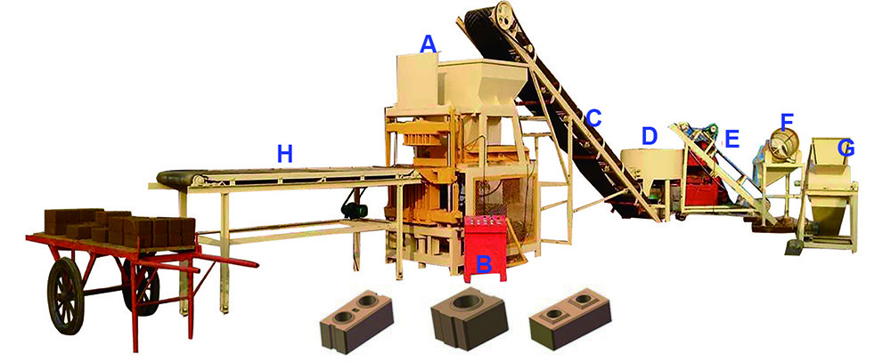 Lego Block Press Machinery Vego Interlocking Bricks Wall Machine Earth BLoc Making Machine