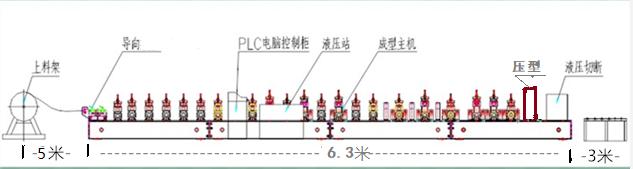 Color steel tile compactor machine-840Type-Tianfuchenglai-77Color steel tile compactor parameters 840Type-Tianfuchenglai